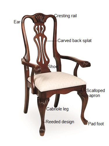 A Buyers Guide to Amish Dining Chairs Countryside Amish Furniture