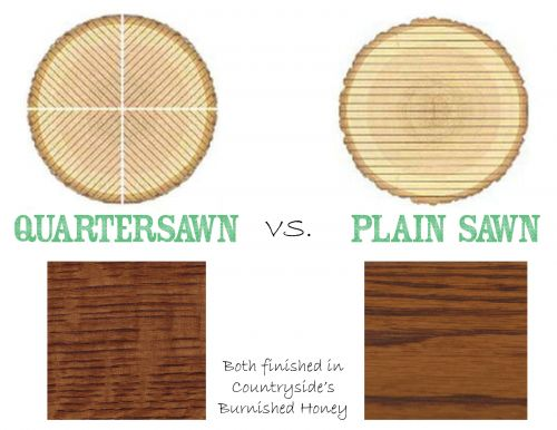 Why Choose Quartersawn White Oak?