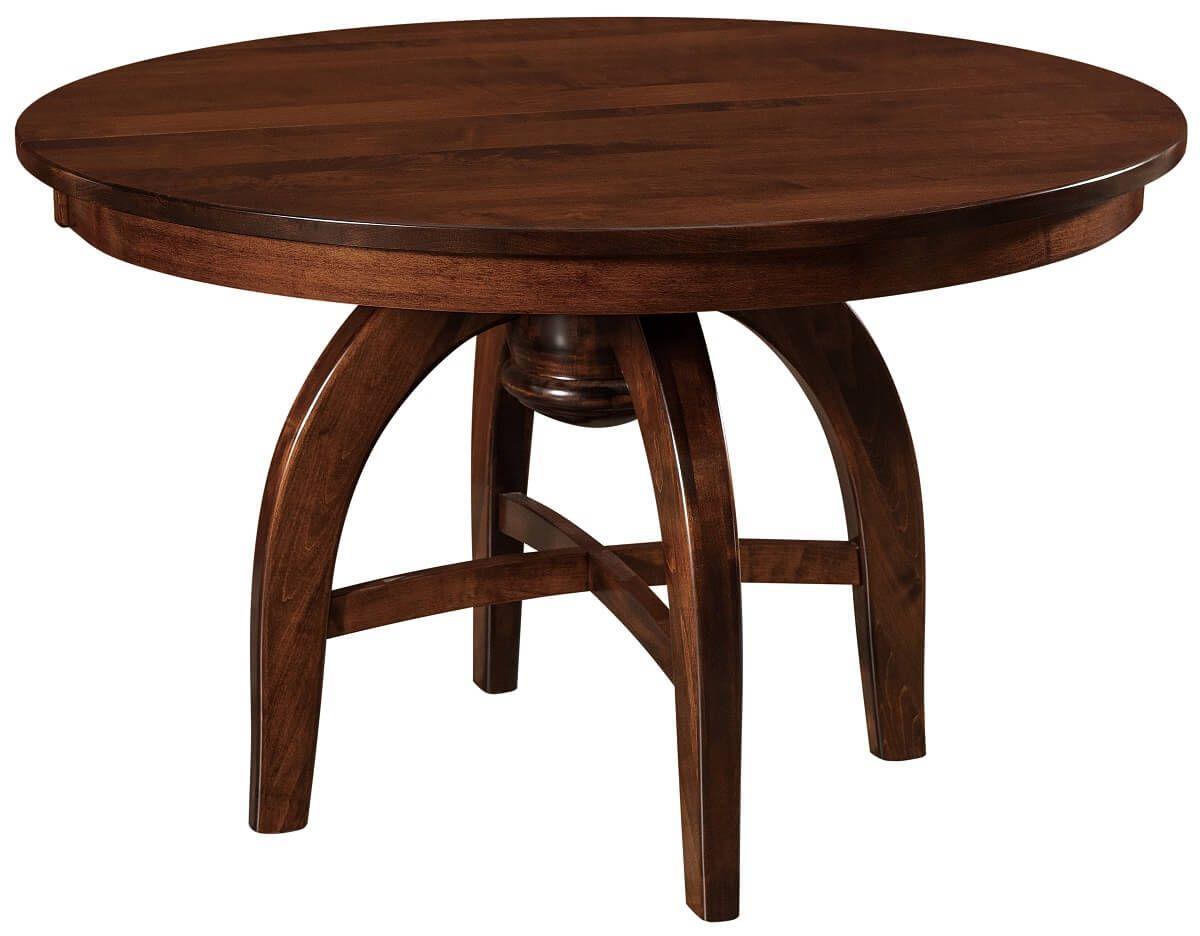 Newfoundland Round Table